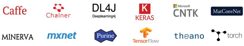 Deep learning – add3d ru